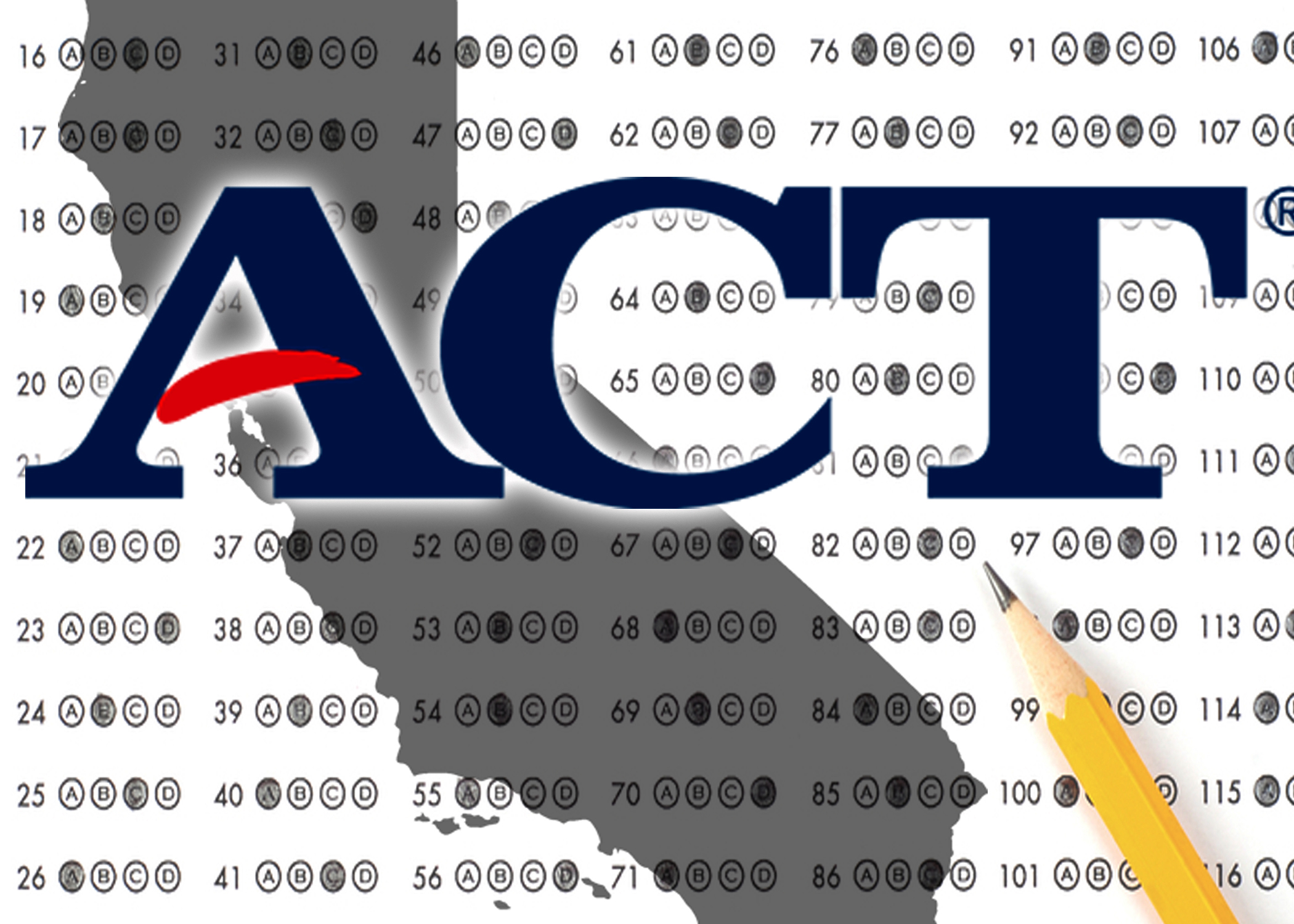 ACT test tips